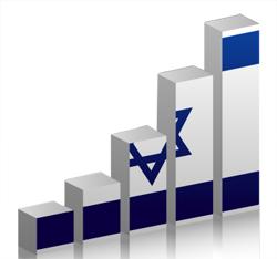 Growing Israeli economy