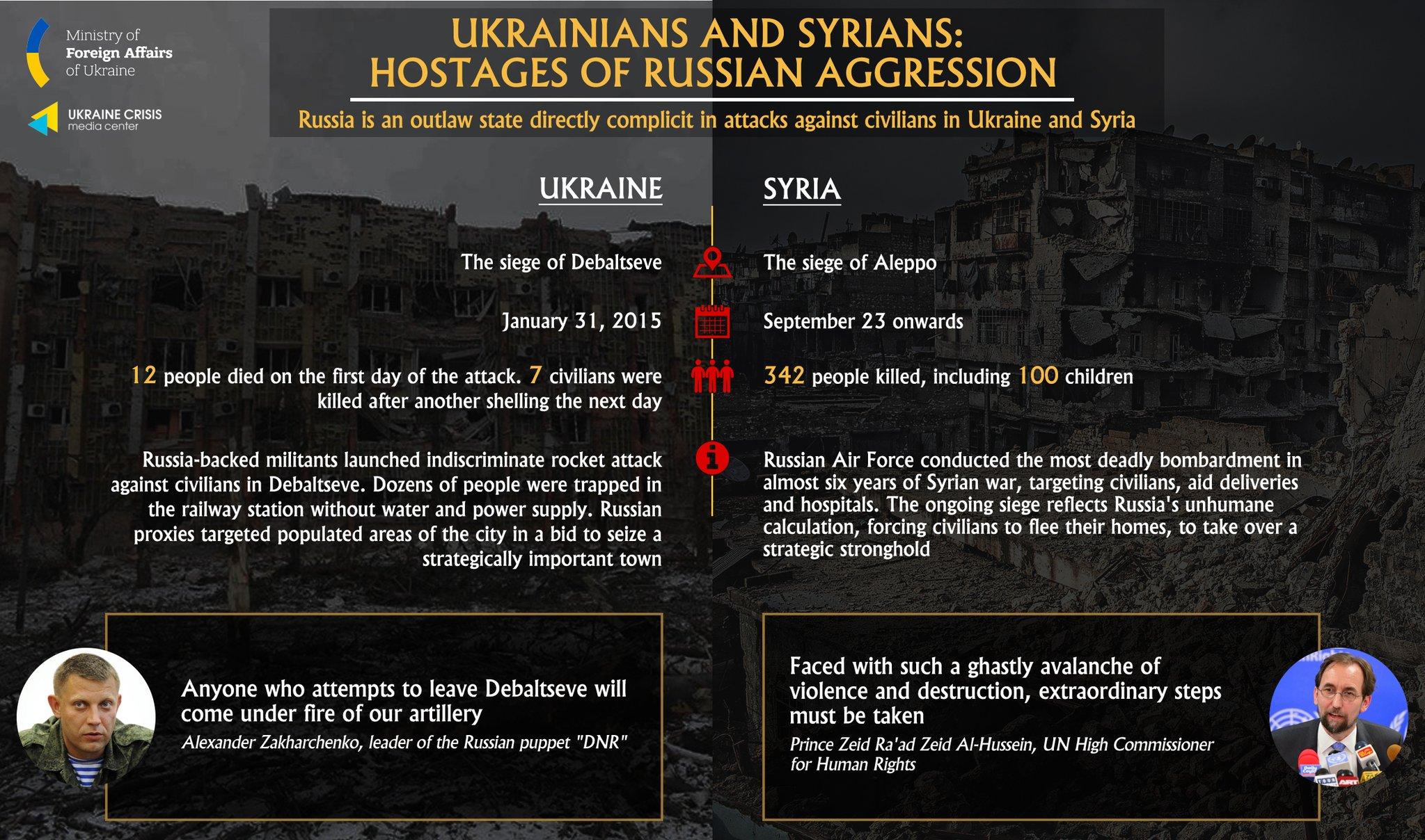 Ukraine-MFA-161027-Tw.jpg