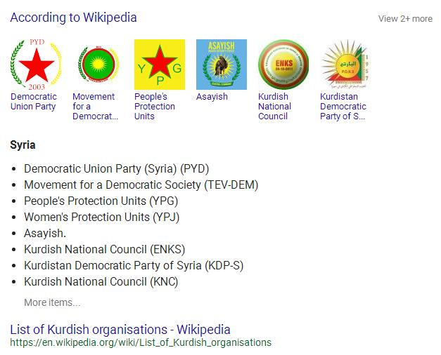 Kurdish-PolitParties
