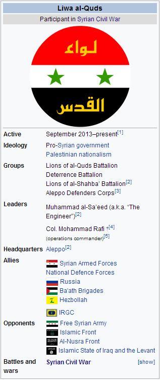 WikLiwa-al-Quds